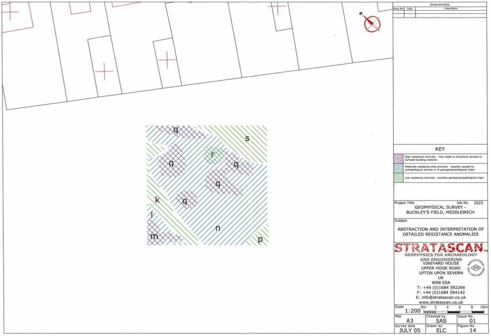 Middlewich Community Dig Plot of Close Collection Resistivity Data